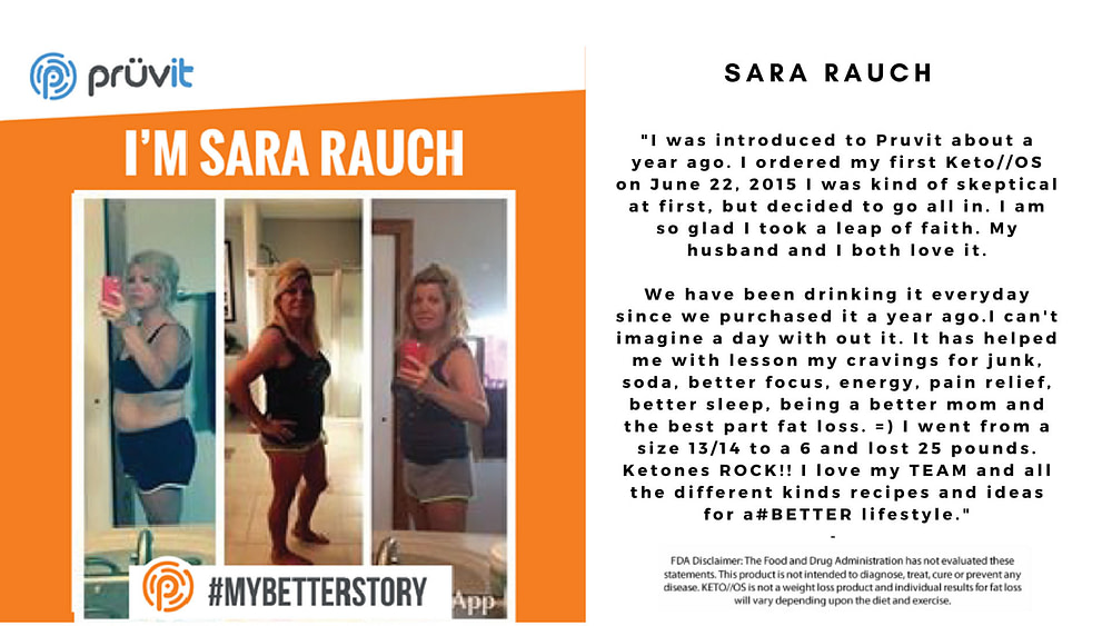 Appetite Supression - Fat Loss - Sara Rauch