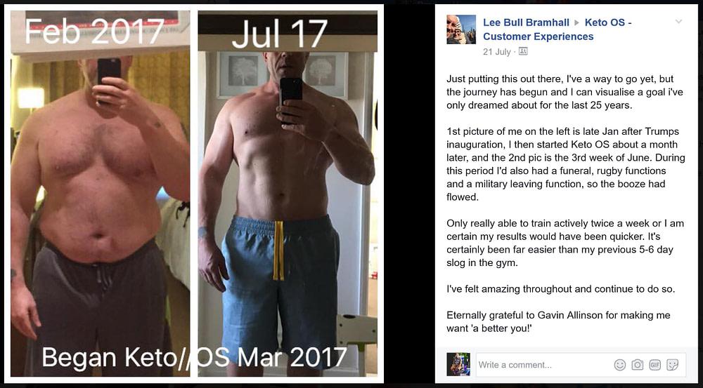 Fat Loss - Lee Bull Bramhall